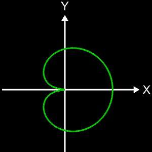 Clelia-Kurve c = 1/3