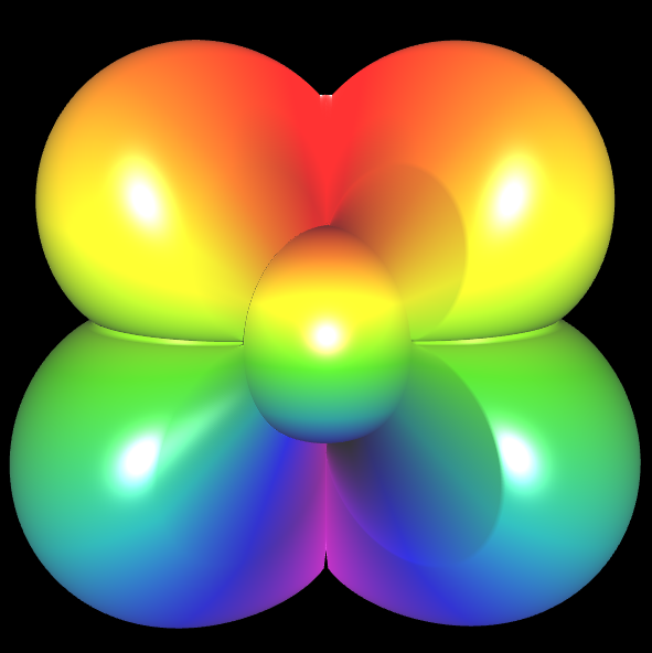 Spherical Harmonic - reelle Koeffizienten geschlossen - 10