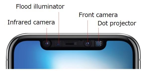 iphone true depth