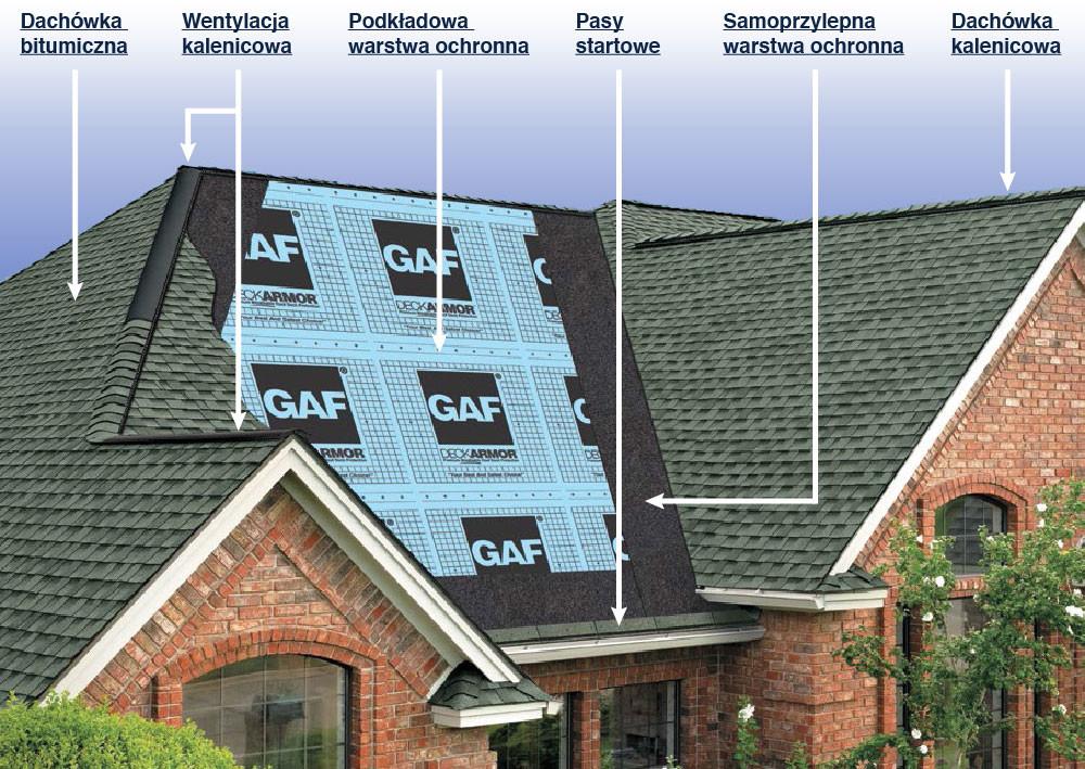 Dachówka Bitumiczna, laminowana, GAF, gont bitumiczny, laminowany, gonty bitumiczne, laminowane, pokrycia dachowe, dach, dachy, dachowe, usa, amerykańskie, kanadyjskie, gont, gonty, dachówka, dachówki, system dachowy, akcesoria dachowe,