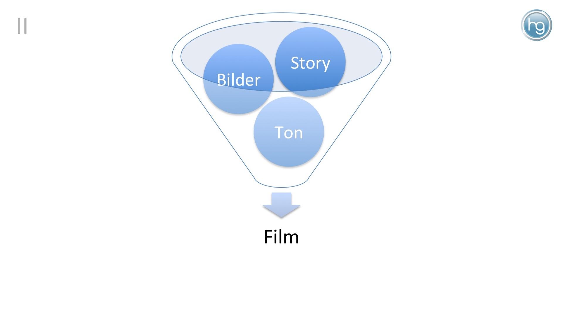 """Bei Film wird oft in ester Linie an die Bilder gedacht. Doch ganz wesentlich ist vor allem der Ton! Der """"Kitt"""" aber ist der rote Faden, die Story..."""