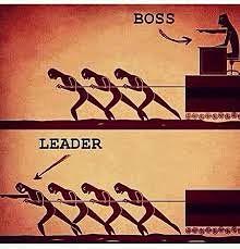Significato di leader - concetto di leadership