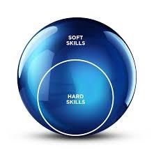 hard skills e soft skills sono le componenti del pensiero strategico