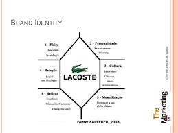 identità di marca