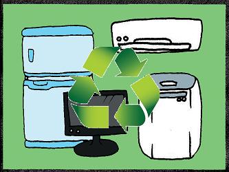 リサイクル処理 オプションサービス