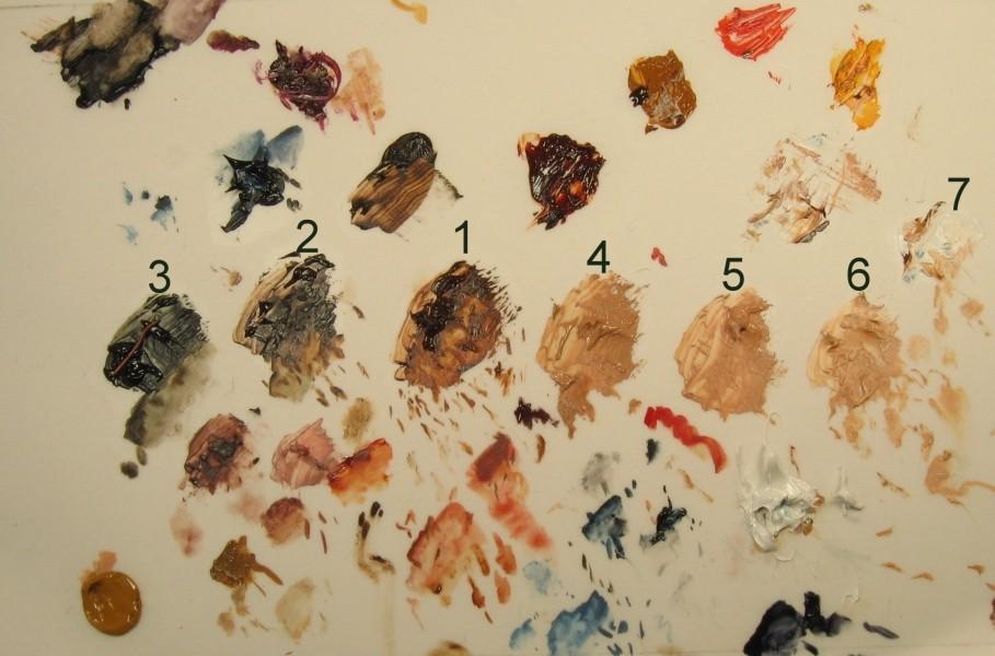 Peindre Un Visage  Peinture De Figurines  Le Site De Jfp