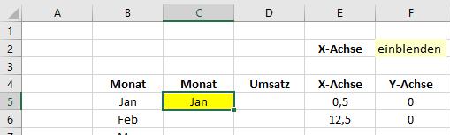 Excel: Beschriftung X-Achse ausblenden