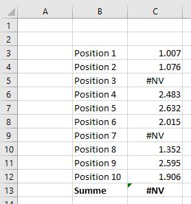 Excel Summe trotz Fehlerwerte