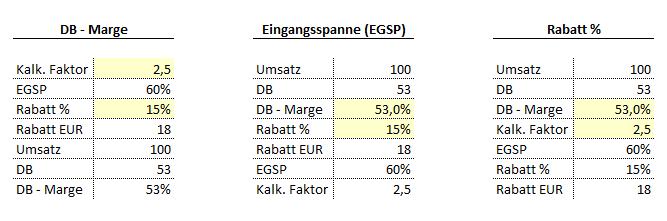 Rabatt und Spannen Rechner - 7,00 Euro