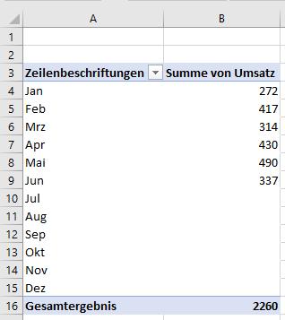 Excel Pivot automatisch aktualisieren