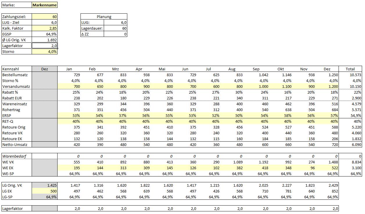 Einkaufsplanung Versandhandel - 25,00 Euro
