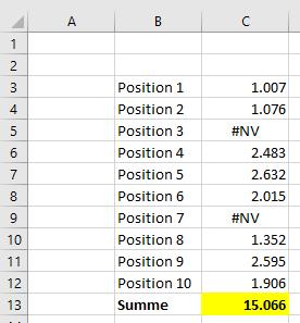 Excel Summe trotz Fehler bilden