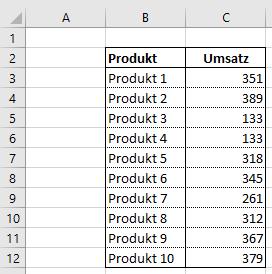 Excel Tipp: Balkendiagramm nach Größe sortieren