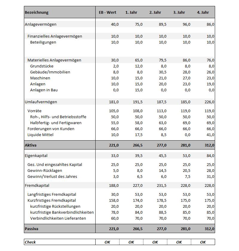 Plan Bilanz - 7,00 Euro