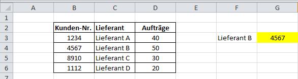 Excel Tipp: SVERWEIS nach links