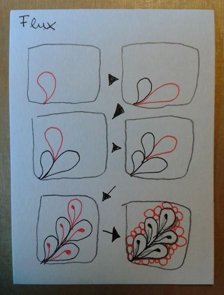Das Muster für die zweite Fläche in einzelnen Schritten - Flux (offizielles Zentangle®-Muster)