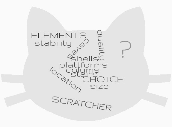 cat scratcher choice, elements, location