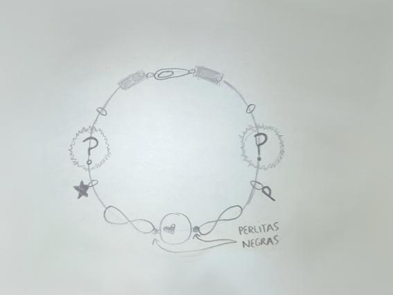 pulsera-recuerdo-memoria-pipo-dibujo-cliente