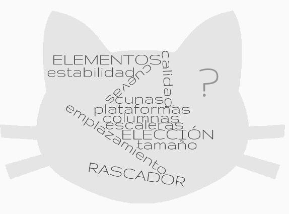 Elección, sitio, elementos