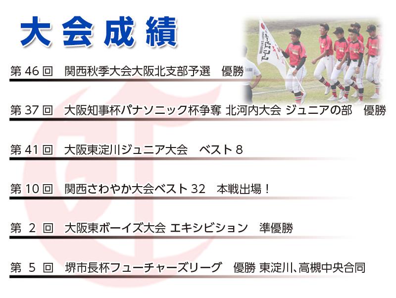 大会成績 第46回 関西秋季大会大阪北支部予選 優勝