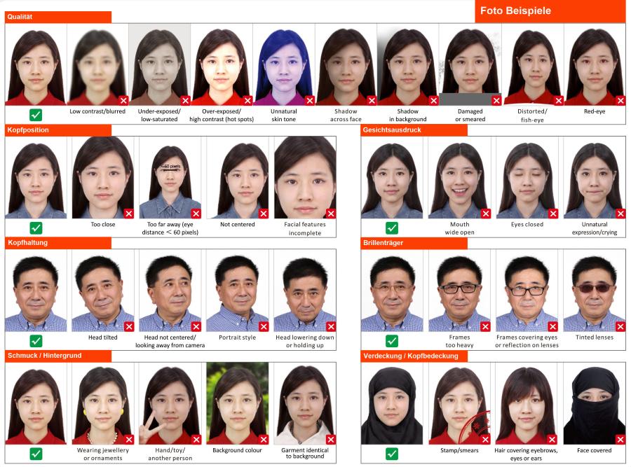 China Visum Passbild Beispiele