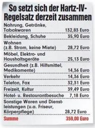 Was sind 5 Euro mehr fürs Leben? - klick mich...