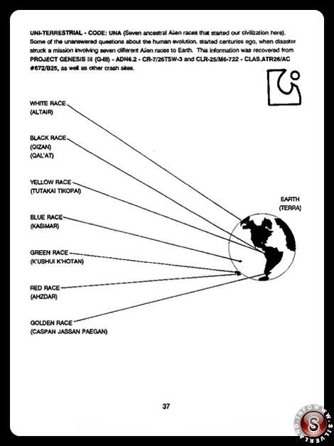 Uni-terrestrial - code Una - Blue Planet Project - Rielaborazione grafica Silverland