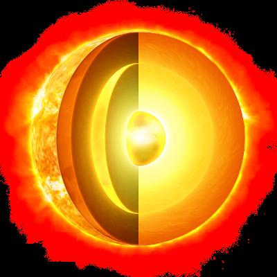 Struttura del sole