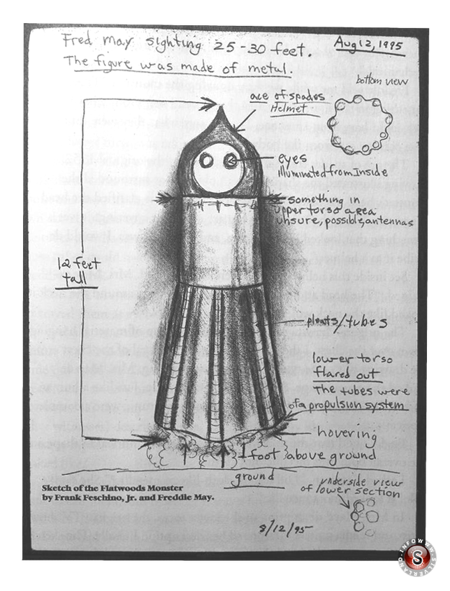 Schizzo originale Flatwoods monster by Frank Feschino, Jr. and Freddie May.