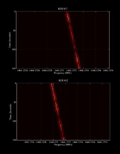 Signal SETI - KOY 817