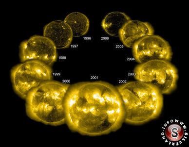 Il ciclo solare 23 (1996-2006 con massimo nel 2001) visto ai raggi X dalla sonda SOHO.