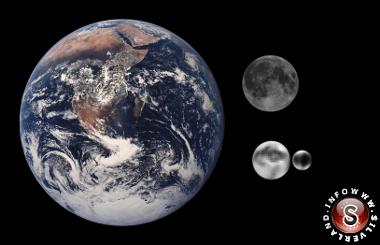 Plutone e Caronte rapportati a Terra e Luna