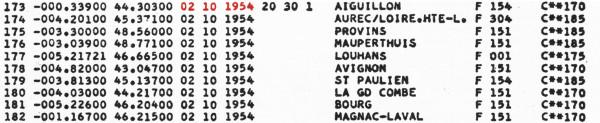 Alcune righe dal database dei coniugi Vallee: si riferiscono agli avvistamenti francesi del 2 ottobre 1954