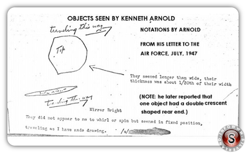 Disegno di Kenneth Arnold per l'Army Air Force (AAF) intelligence , 12 luglio 1947