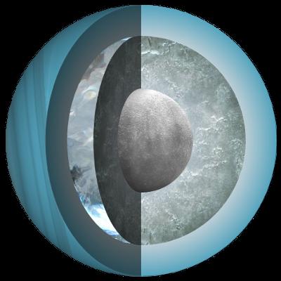 Struttura interna Urano