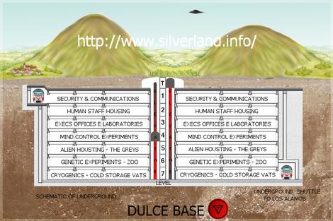 Dulce base ( ricostruzione ) by Silverland