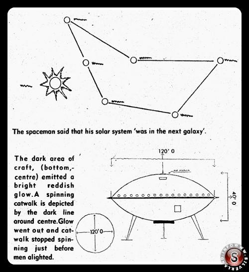 """Mappa stellare sui monitor, che secondo """"l'astronauta"""" indica il suo sistema solare e le dimensioni approssimative dell'oggetto."""