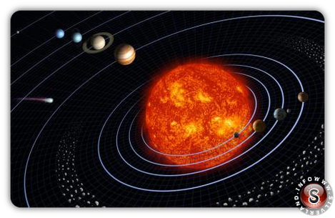 Planet X - Nibiru