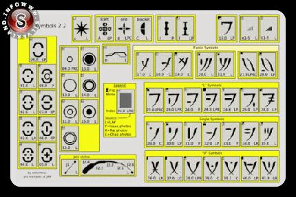 Caret symbols 2.2