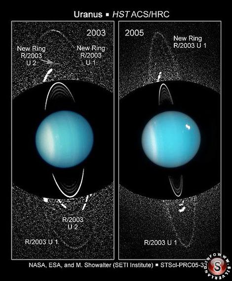 Urano ripreso dal Telescopio spaziale Hubble nel visibile