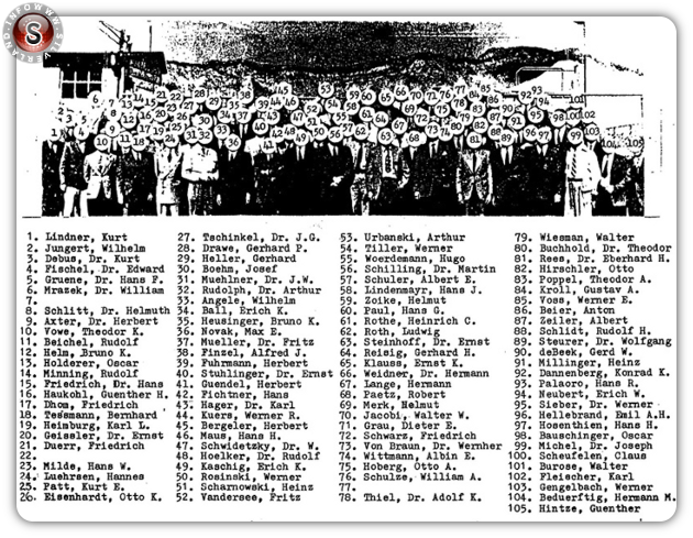 I nomi degli scienziati partecipanti al progetto - Marzo 1946