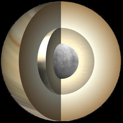 Struttura interna di Saturno