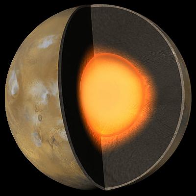 Struttura del pianeta Marte