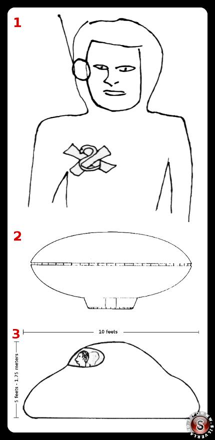Schizzi degli oggetti volanti ( UFO ) e del presunto essere alieno