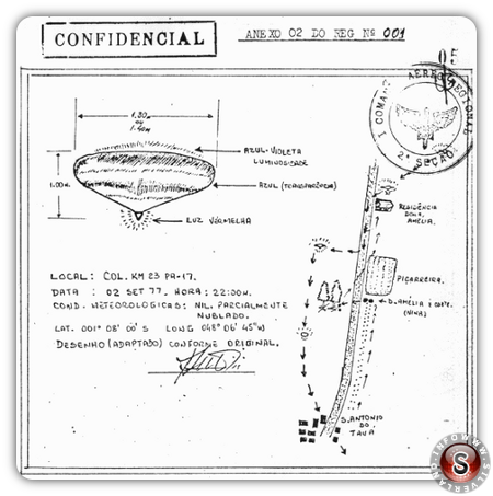In questo schema viene mostrato l'aspetto di una nave insieme alla sua traiettoria.