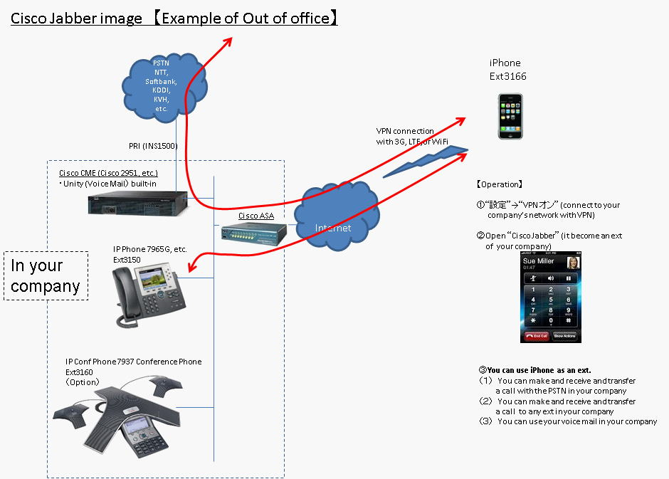 wizardtelecom, Cisco Jabber image, Example of Out of office