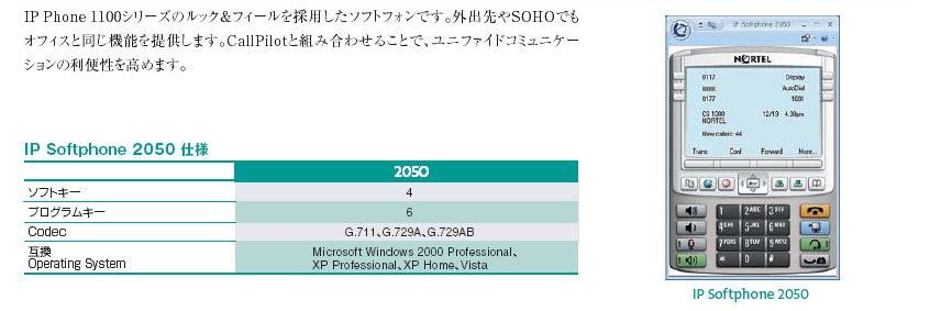 IP Softphone 2050 image