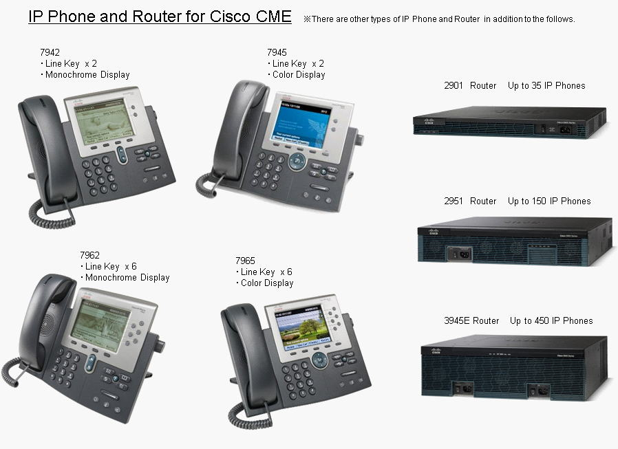 wizardtelecom, IP phone and Router for Cisco CME image