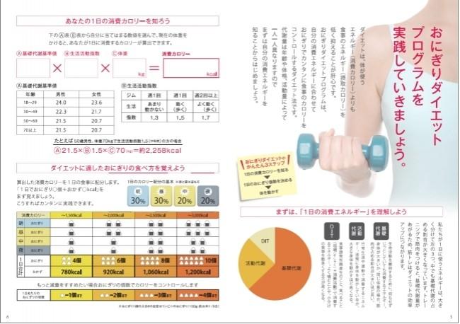 おにぎりダイエットプログラム リーフレット(抜粋2)