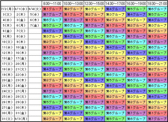 計画停電グループ(四国電力)